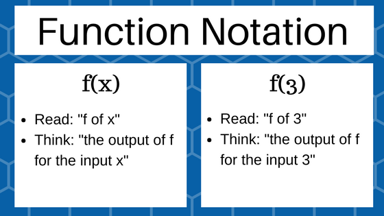 what is function template - function notation and evaluating functions mathbootcamps