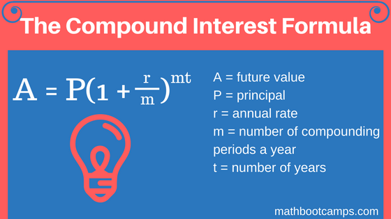 Compound Interest Formula And Examples