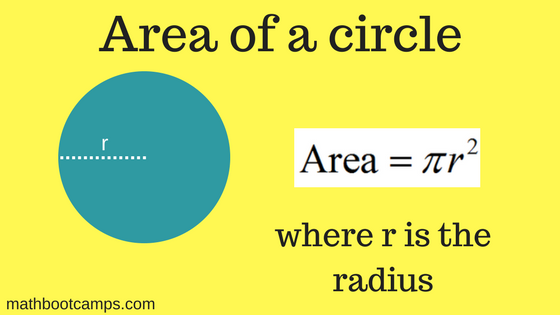 area of a circle formula and examples mathbootcamps
