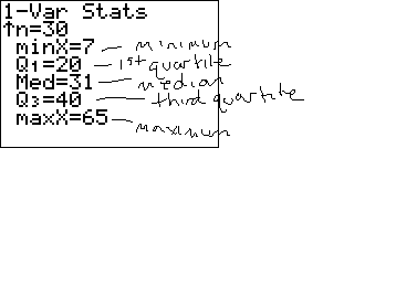 How to make a box plot by hand ccuart Choice Image