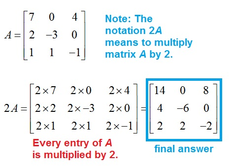 Adding And Subtracting Matrices And Multiplying A Matrix By A