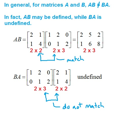 Multiplying matrices - MathBootCamps