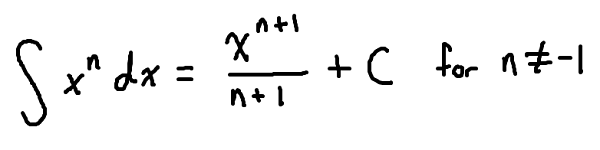 how to find the antiderivative on a ti 84