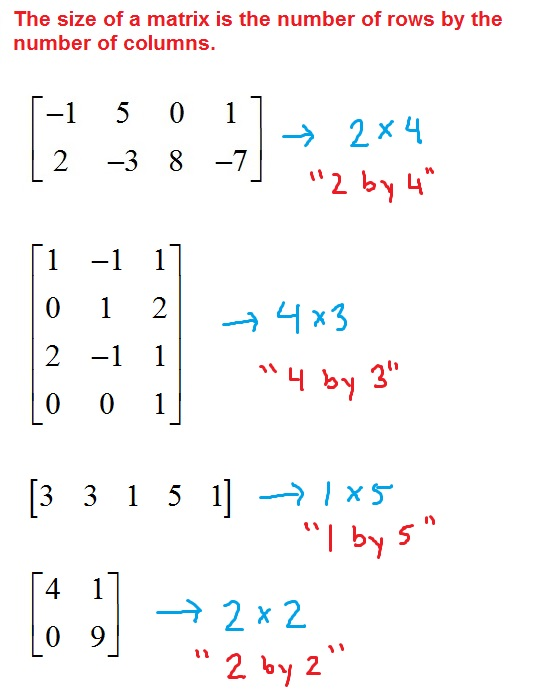Matrix Notation And The Size Of A Matrix Mathbootcamps